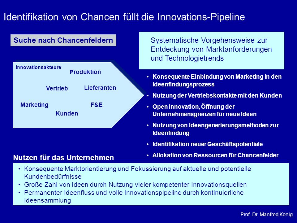 Identifikation von Chancen füllt die Innovations-Pipeline