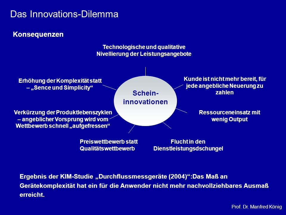 Das Innovations-Dilemma