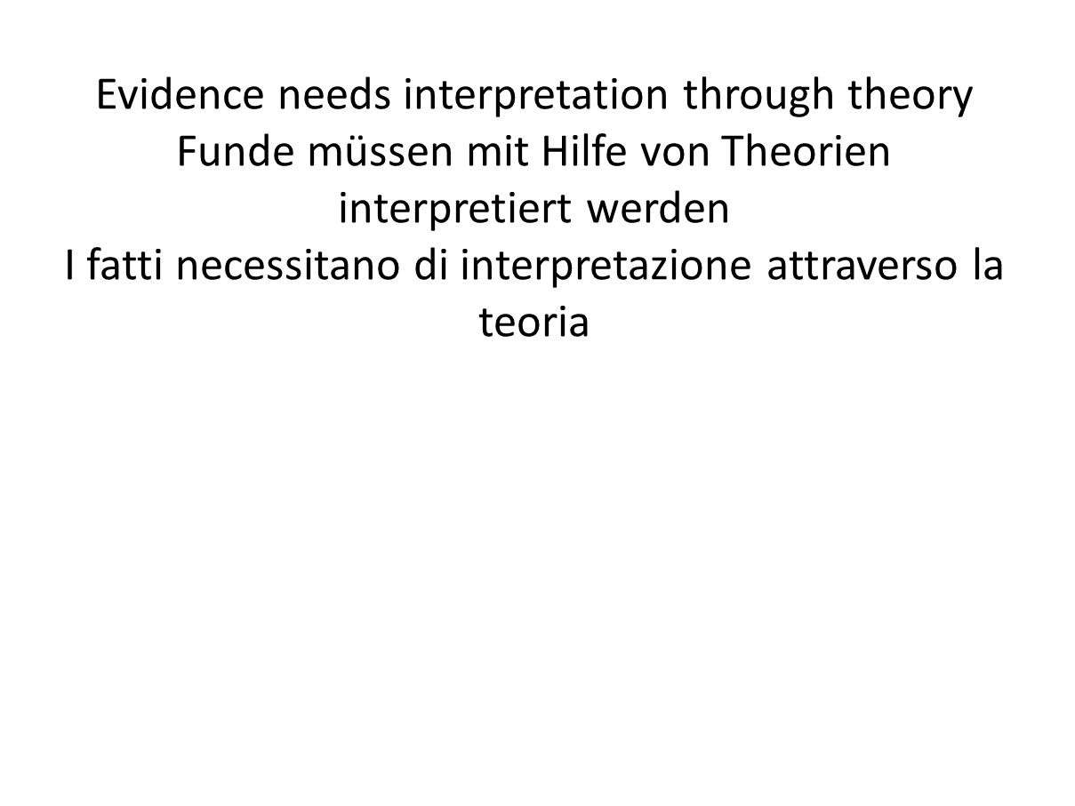 Evidence needs interpretation through theory Funde müssen mit Hilfe von Theorien interpretiert werden I fatti necessitano di interpretazione attraverso la teoria