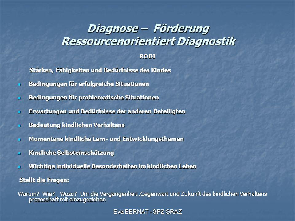 Diagnose – Förderung Ressourcenorientiert Diagnostik