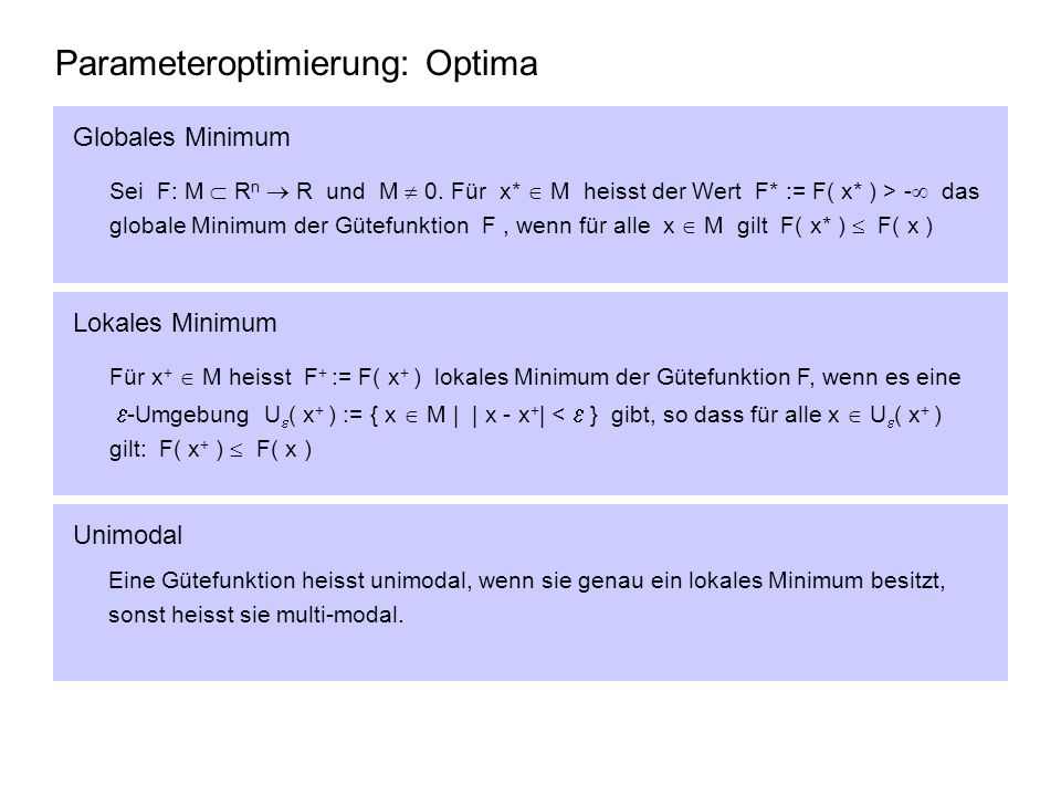 Parameteroptimierung: Optima