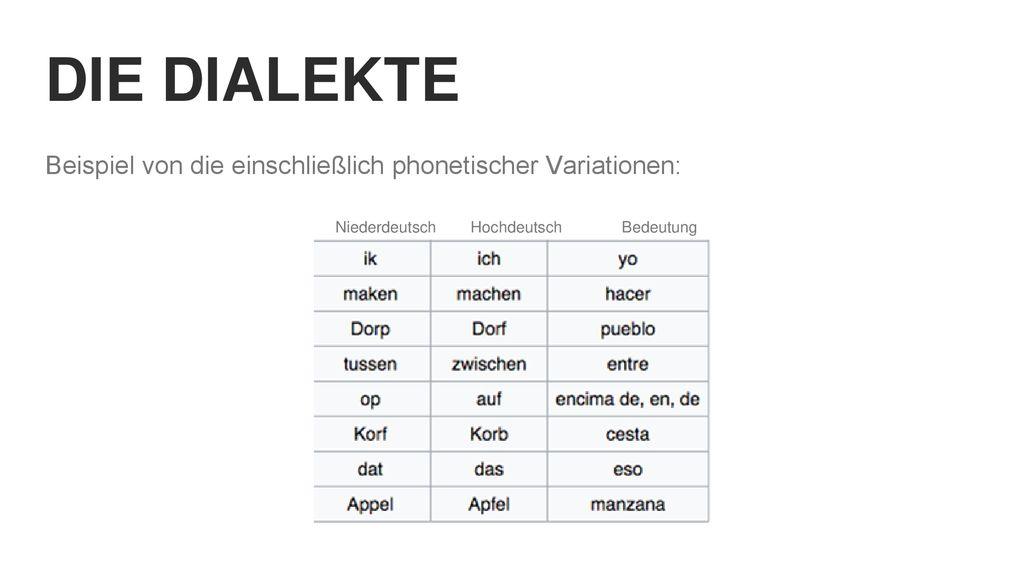 Deutsche Dialekte Wikipedia