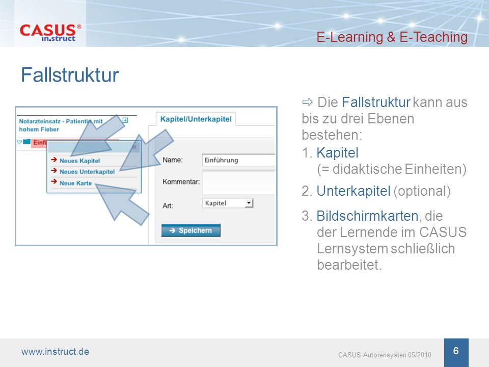 Fallstruktur E-Learning & E-Teaching