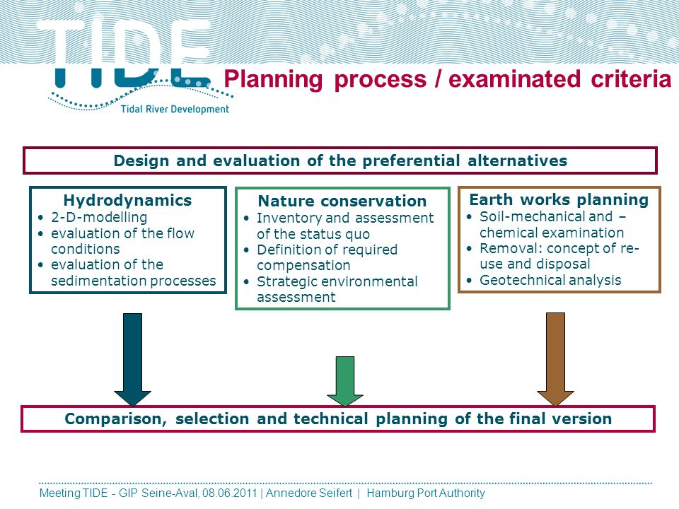 Design and evaluation of the preferential alternatives