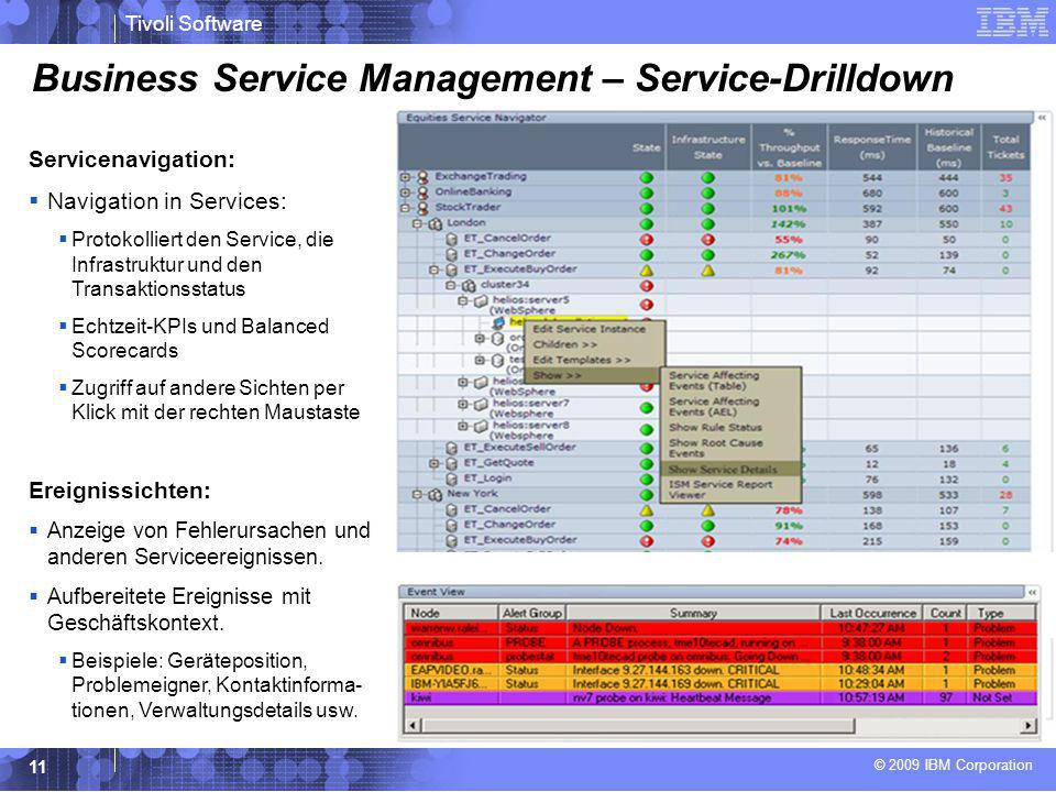 Business Service Management – Service-Drilldown