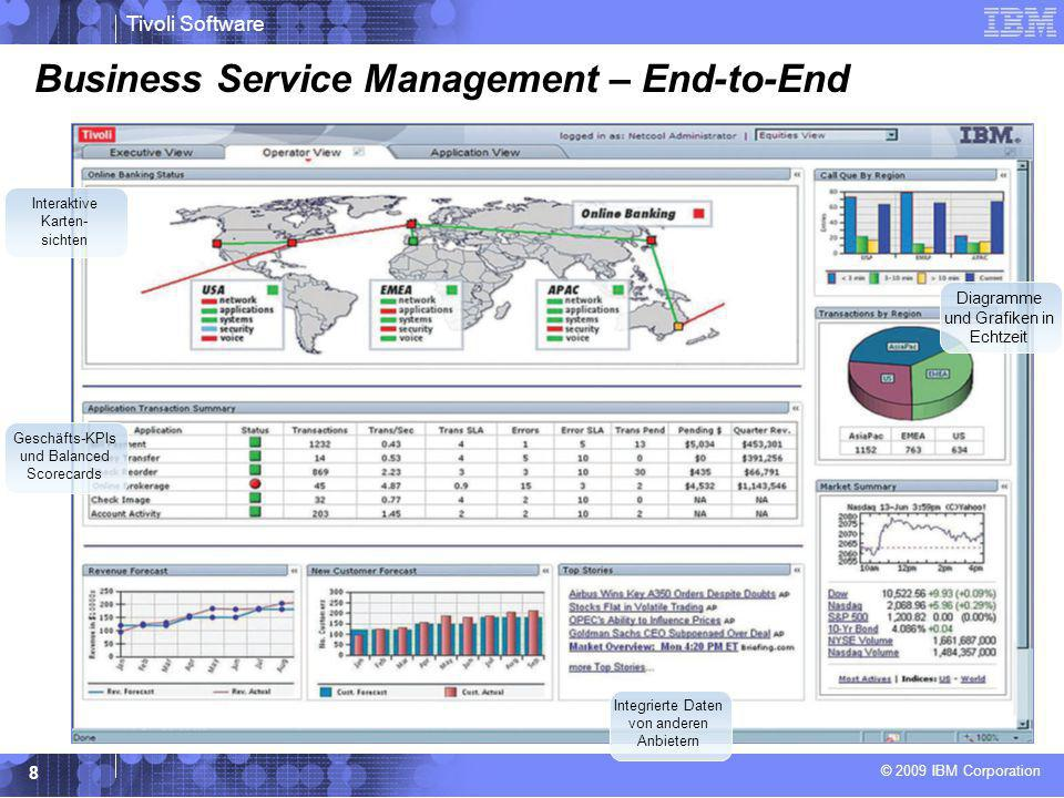Business Service Management – End-to-End