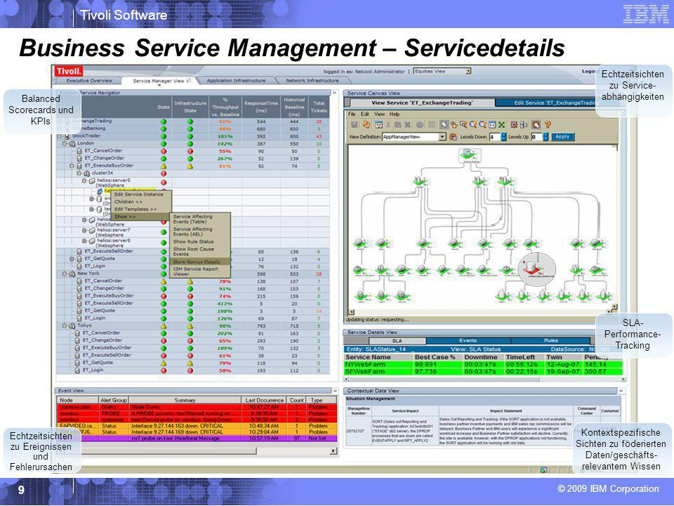 Business Service Management – Servicedetails