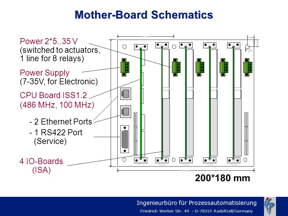 Mother-Board Schematics