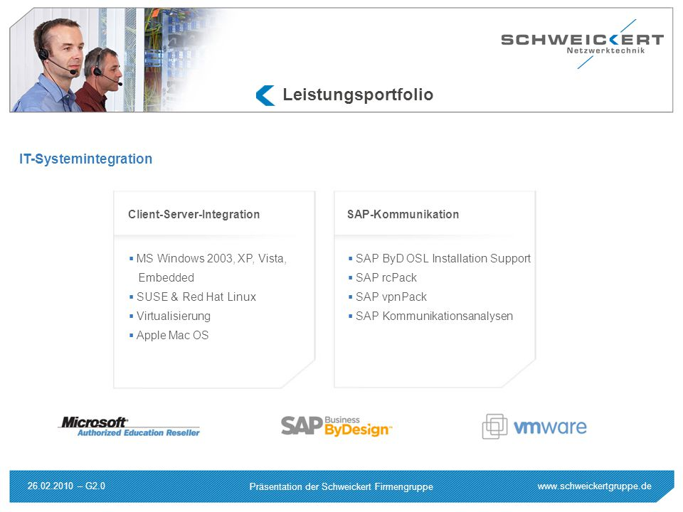 Leistungsportfolio IT-Systemintegration Client-Server-Integration