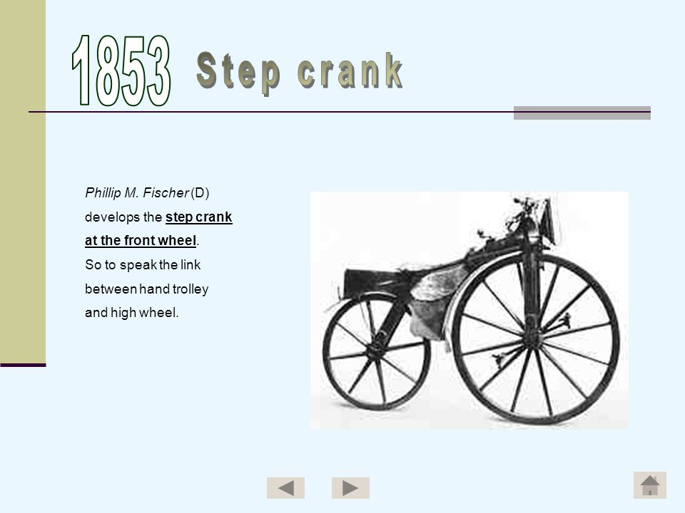 1853 Step crank Phillip M. Fischer (D) develops the step crank