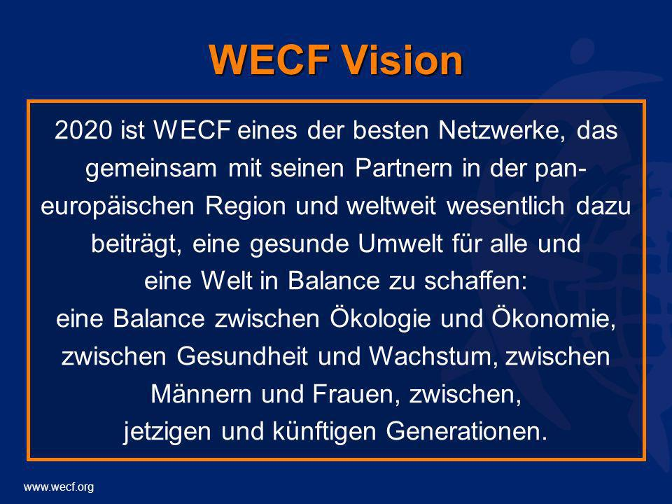 WECF Vision