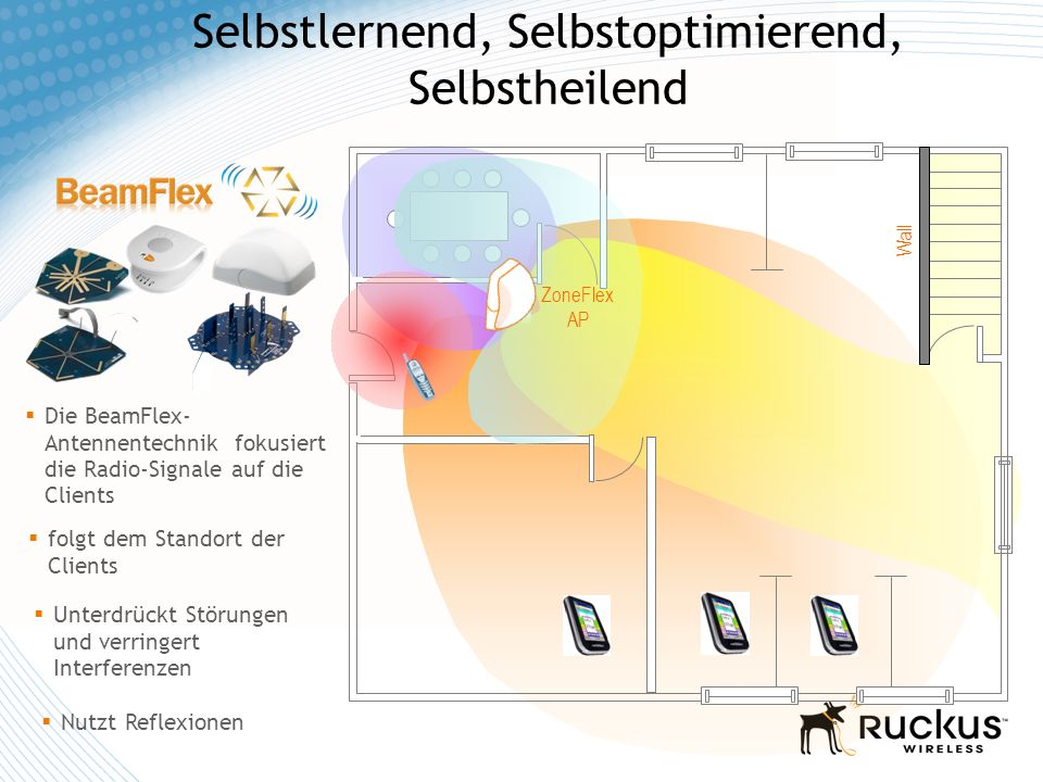 Selbstlernend, Selbstoptimierend, Selbstheilend