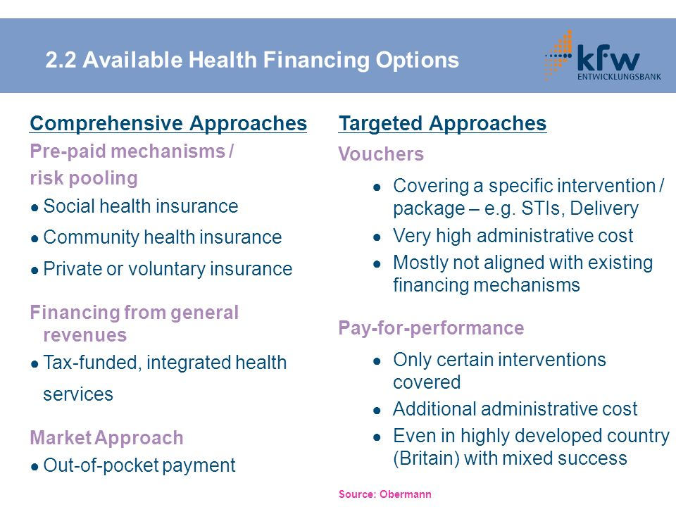 2.2 Available Health Financing Options