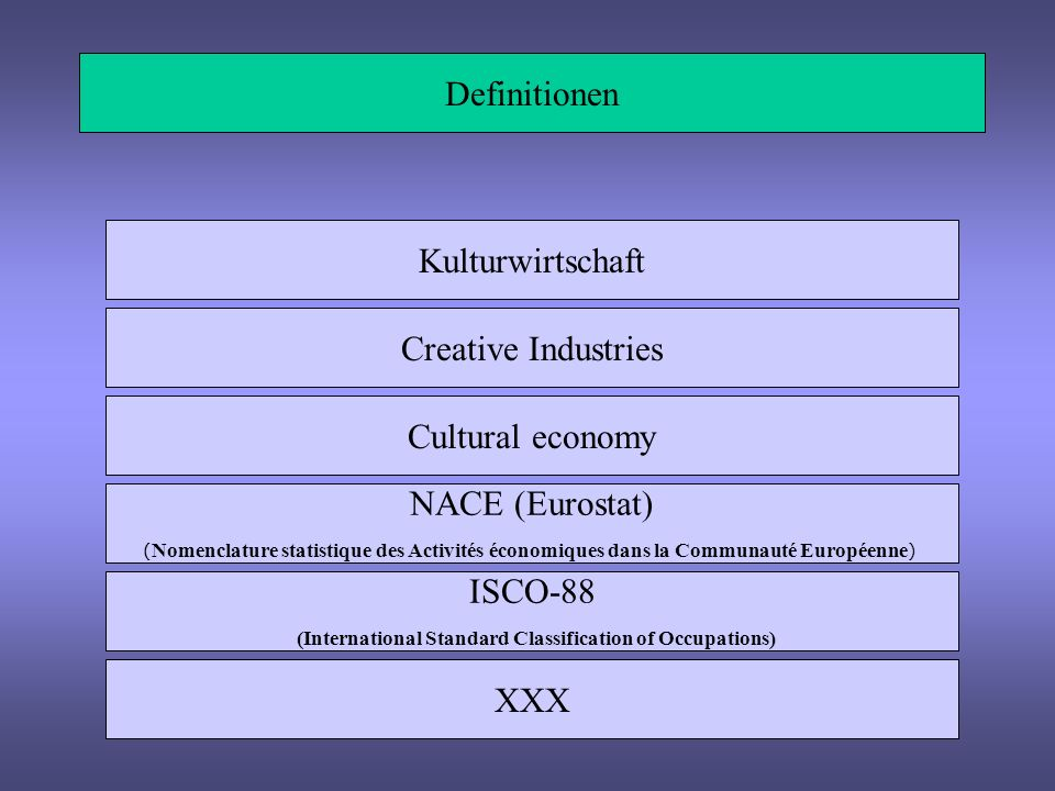 (International Standard Classification of Occupations)