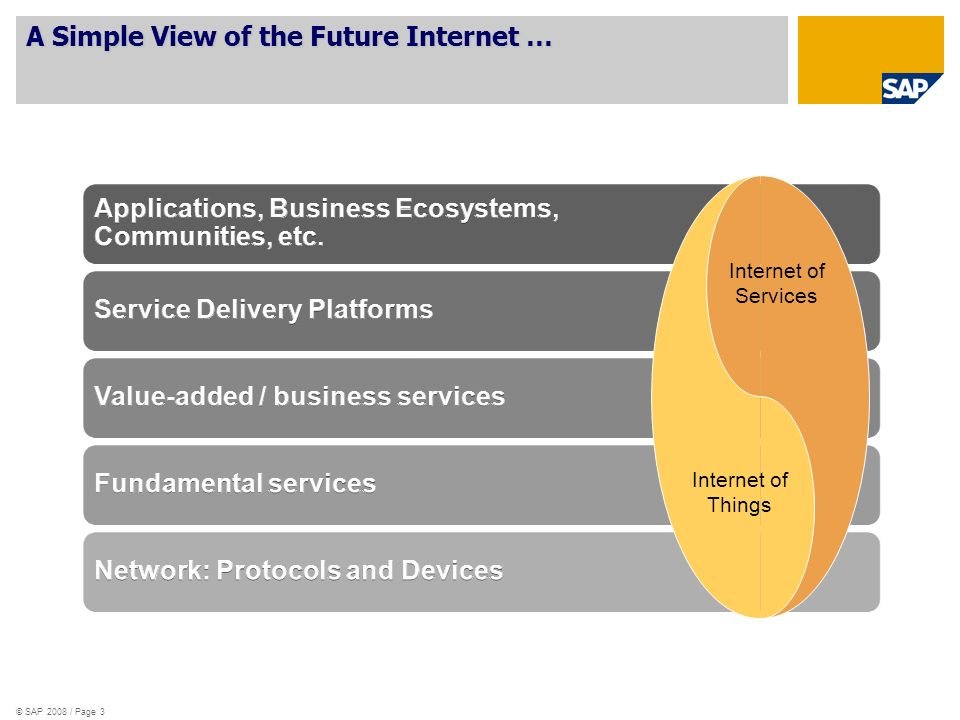 A Simple View of the Future Internet …