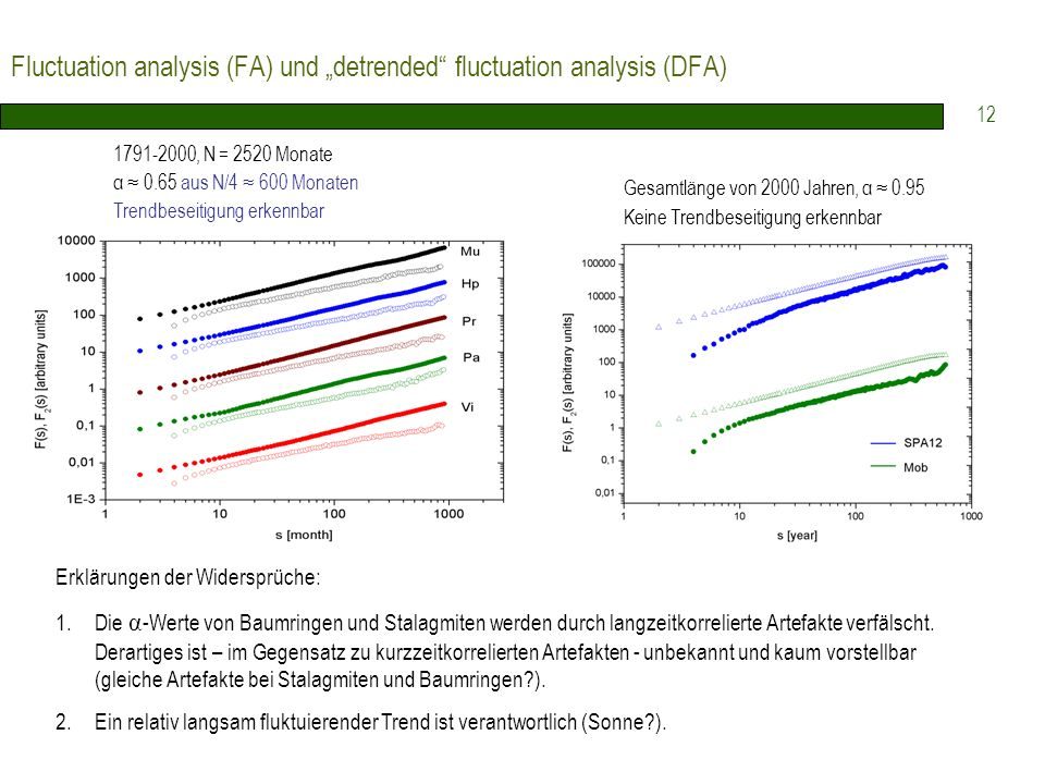 "Fluctuation analysis (FA) und ""detrended fluctuation analysis (DFA)"