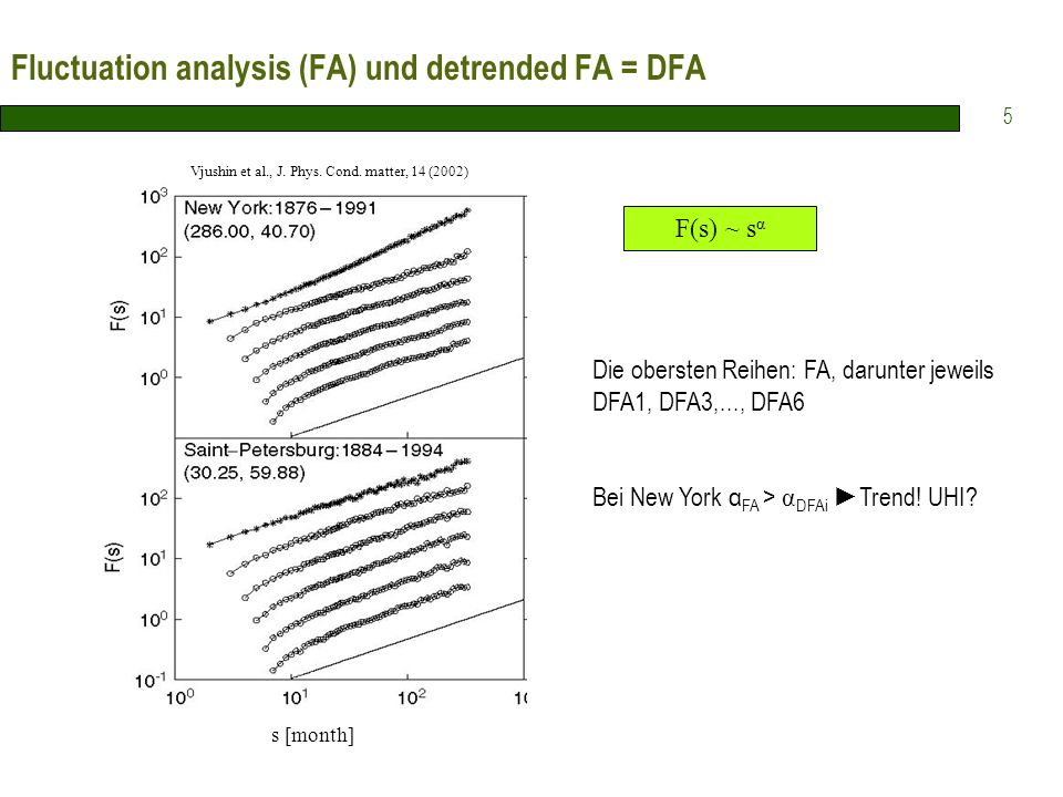 Fluctuation analysis (FA) und detrended FA = DFA