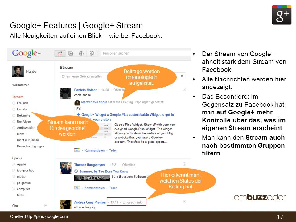 Google+ Features | Google+ Stream