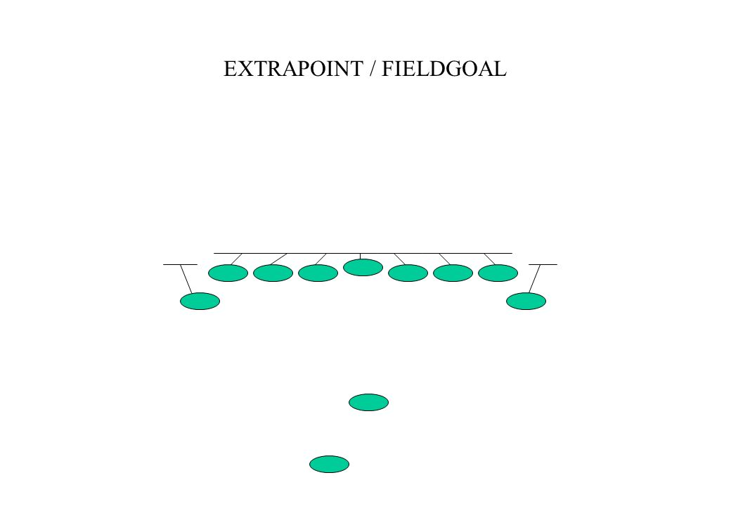 EXTRAPOINT / FIELDGOAL