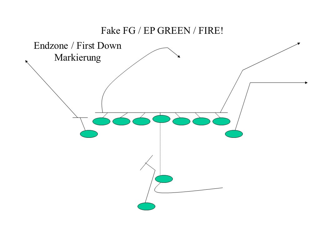 Endzone / First Down Markierung