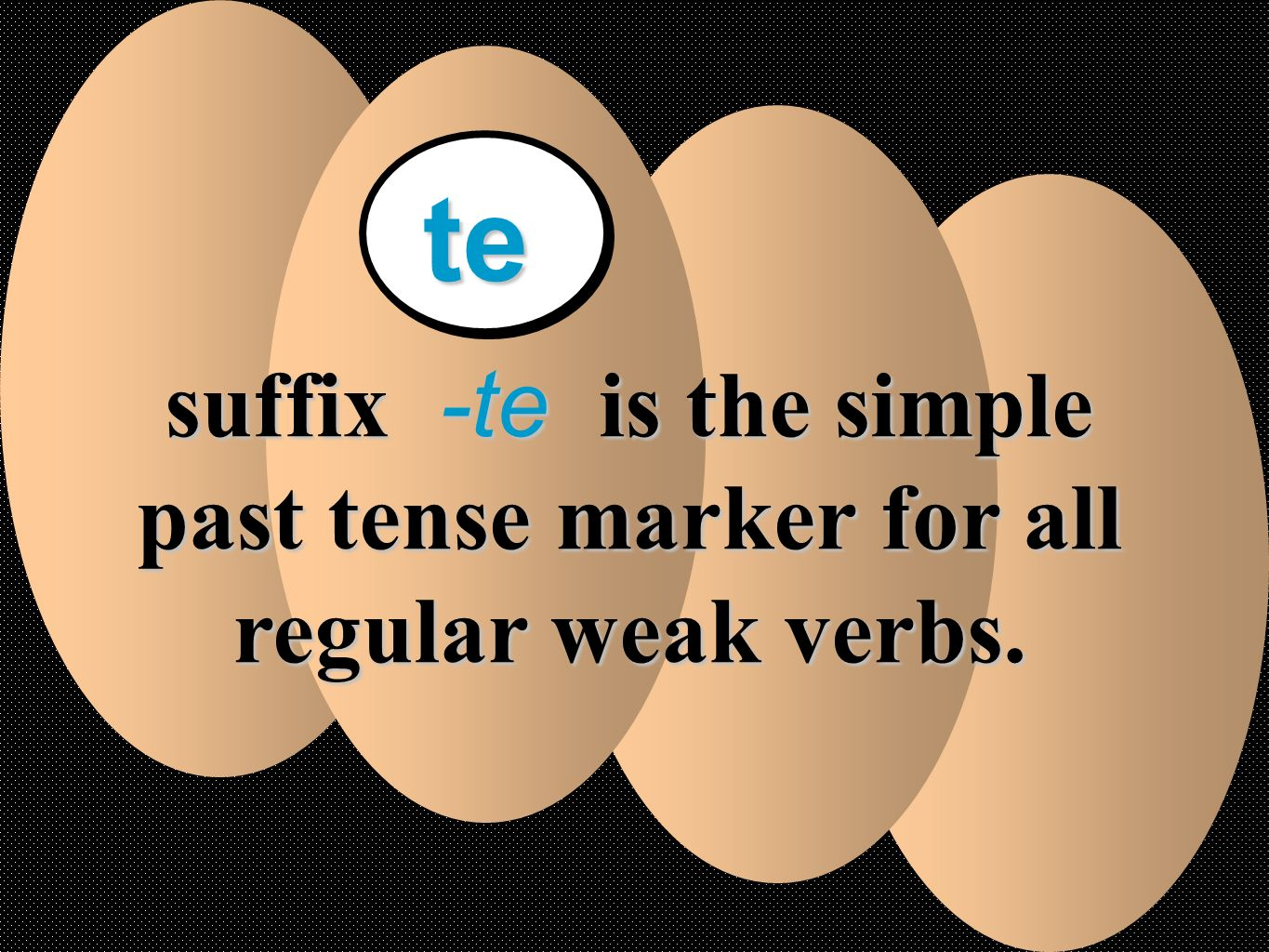 suffix -te is the simple past tense marker for all regular weak verbs.