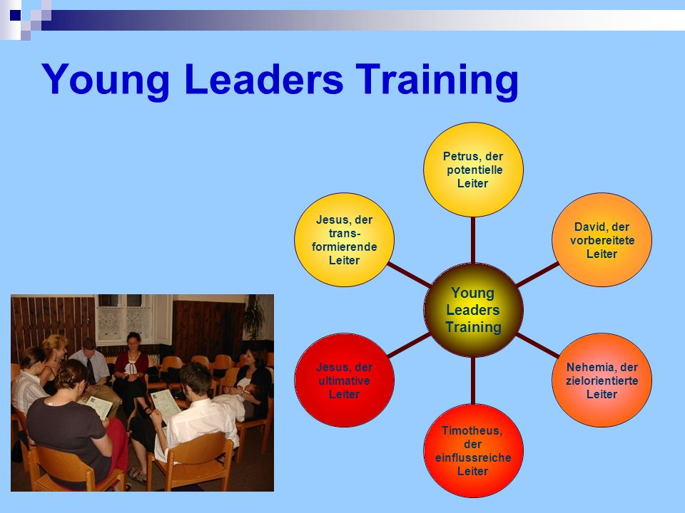 Young Leaders Training