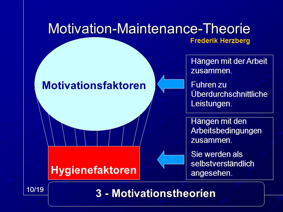 Motivation-Maintenance-Theorie