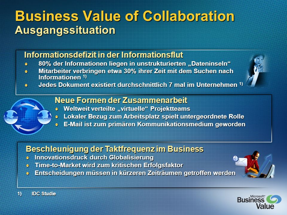 Business Value of Collaboration Ausgangssituation