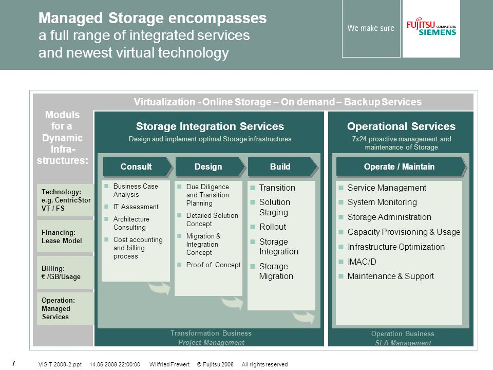 Managed Storage encompasses a full range of integrated services and newest virtual technology