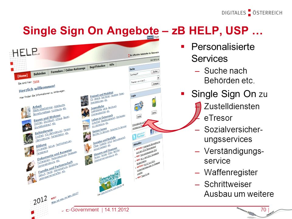 Single Sign On Angebote – zB HELP, USP …