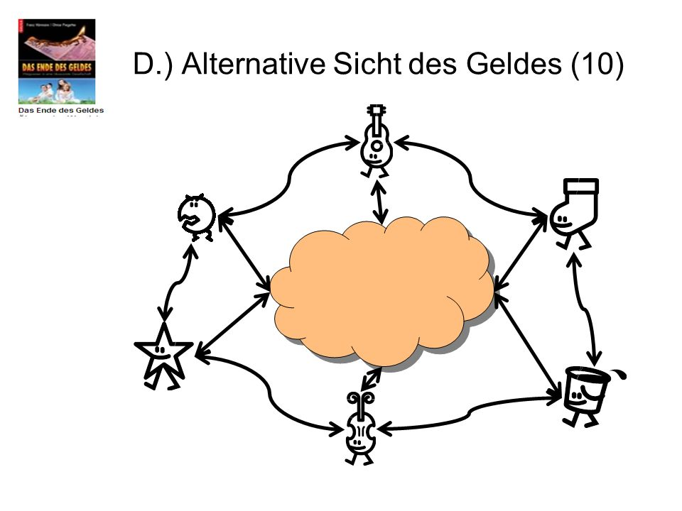 D.) Alternative Sicht des Geldes (10)