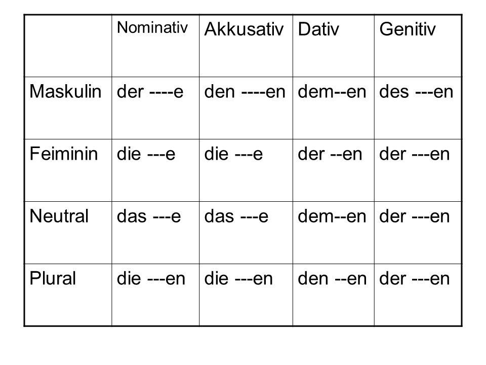Adjektivedeklination A Bestimmter Artikel Ppt Herunterladen