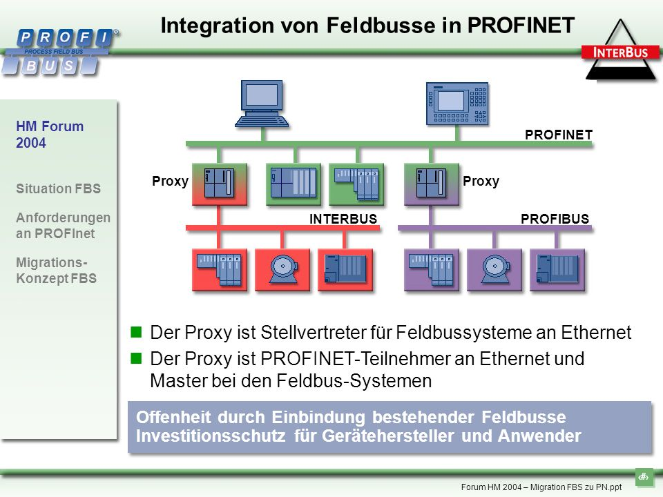Integration von Feldbusse in PROFINET