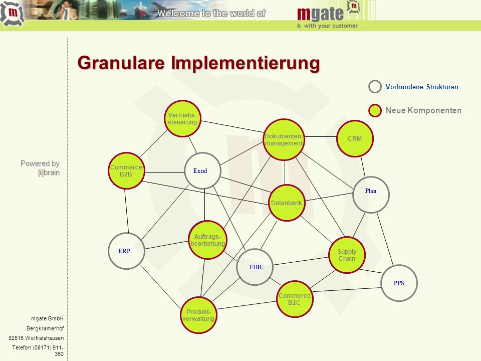 Granulare Implementierung