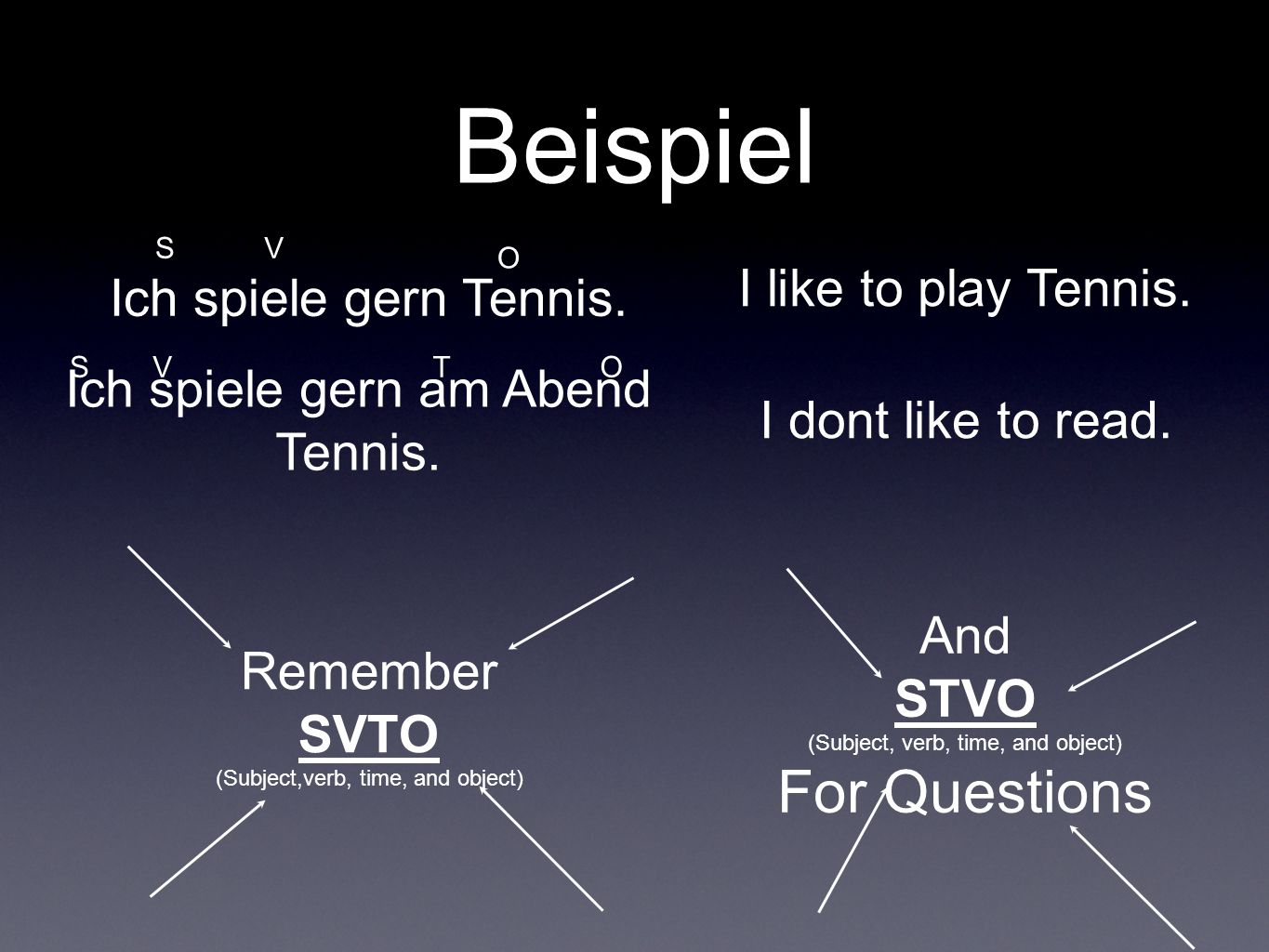 Beispiel For Questions I like to play Tennis. Ich spiele gern Tennis.