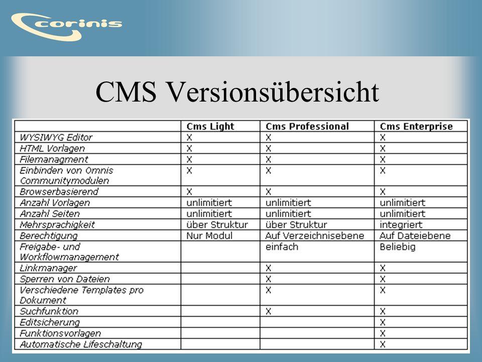 Warum Corinis CMS? Trennung von Inhalt, Layout und Struktur des ...
