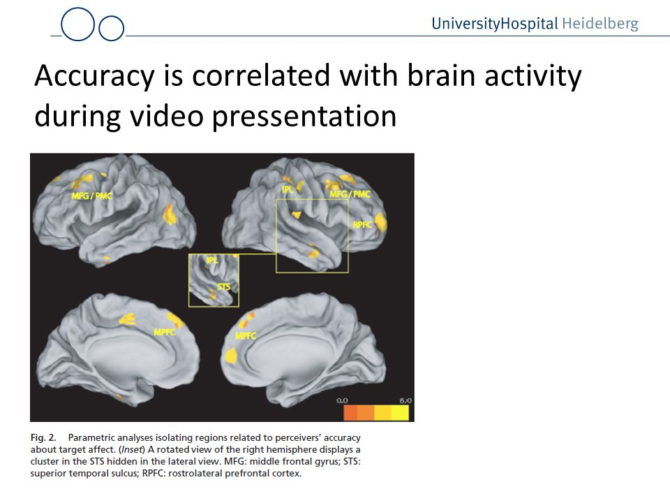 Accuracy is correlated with brain activity during video pressentation