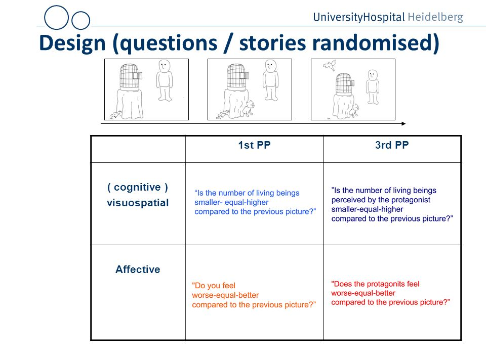 Design (questions / stories randomised) ( cognitive ) visuospatial