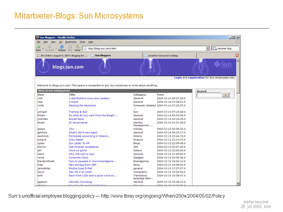Mitarbieter-Blogs: Sun Microsystems