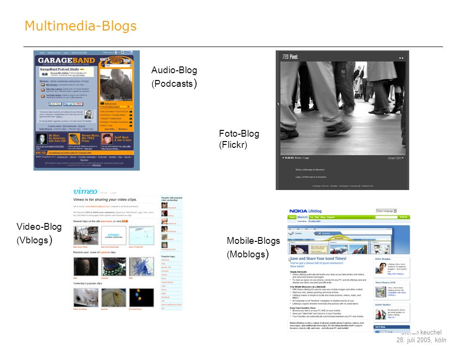 Multimedia-Blogs Audio-Blog (Podcasts) Foto-Blog (Flickr)