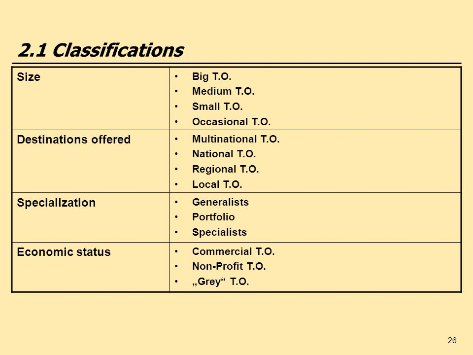 2.1 Classifications Size Destinations offered Specialization