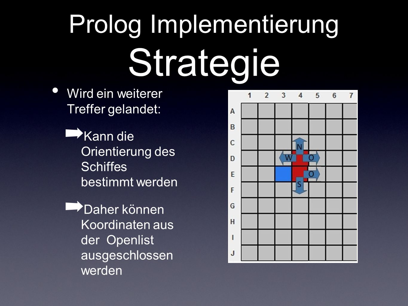 Prolog Implementierung Strategie