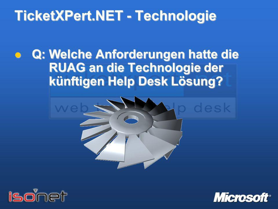 TicketXPert.NET - Technologie