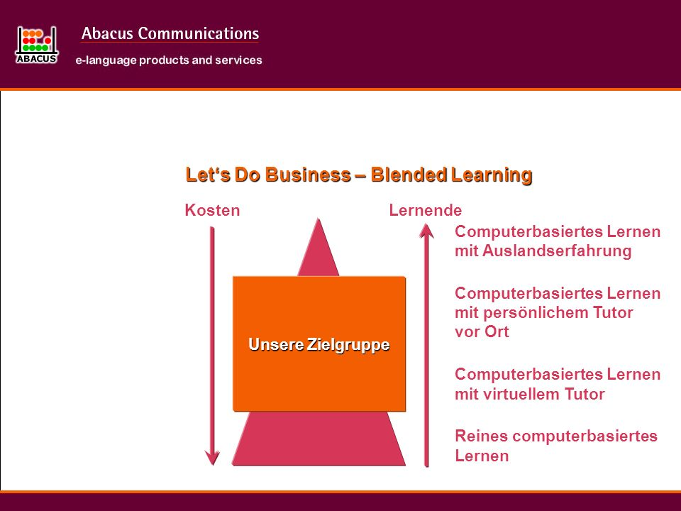 Let's Do Business – Blended Learning