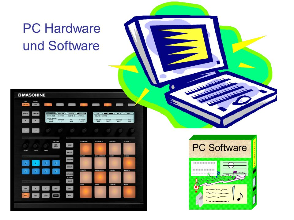 PC Hardware und Software PC Software
