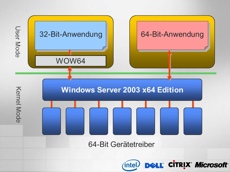 Windows Server 2003 x64 Edition