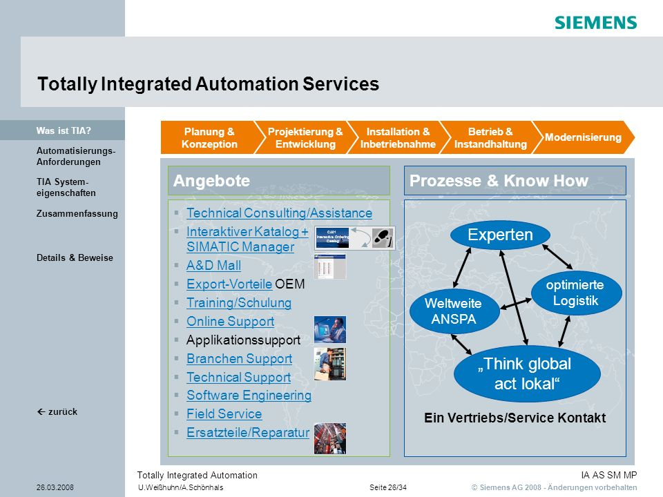 Totally Integrated Automation Services