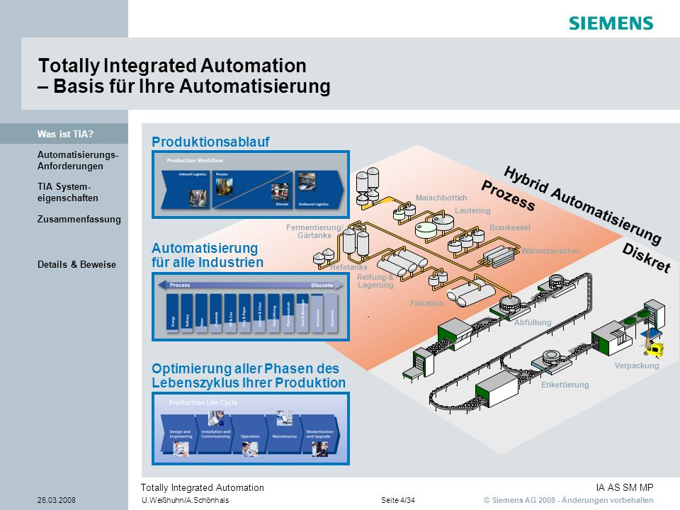 Totally Integrated Automation – Basis für Ihre Automatisierung