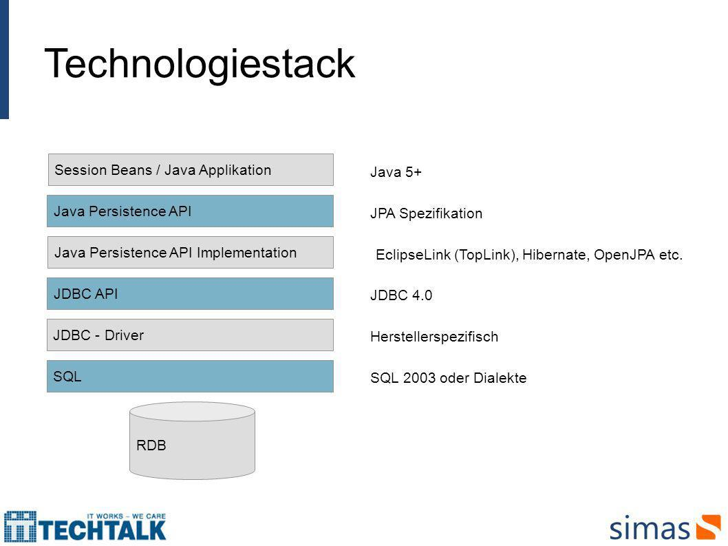 Technologiestack Session Beans / Java Applikation Java 5+
