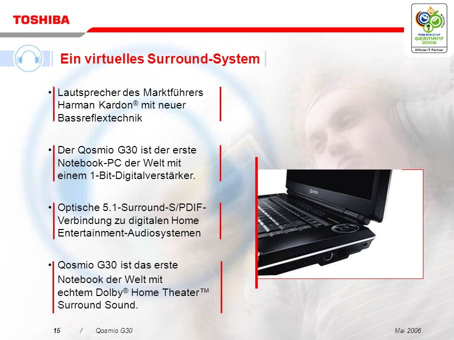 Ein virtuelles Surround-System